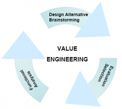 Value Engineering studies of Buchan WWTP